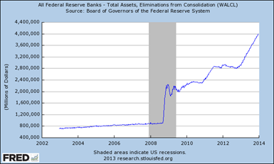 All Fed Reserve Banks TA